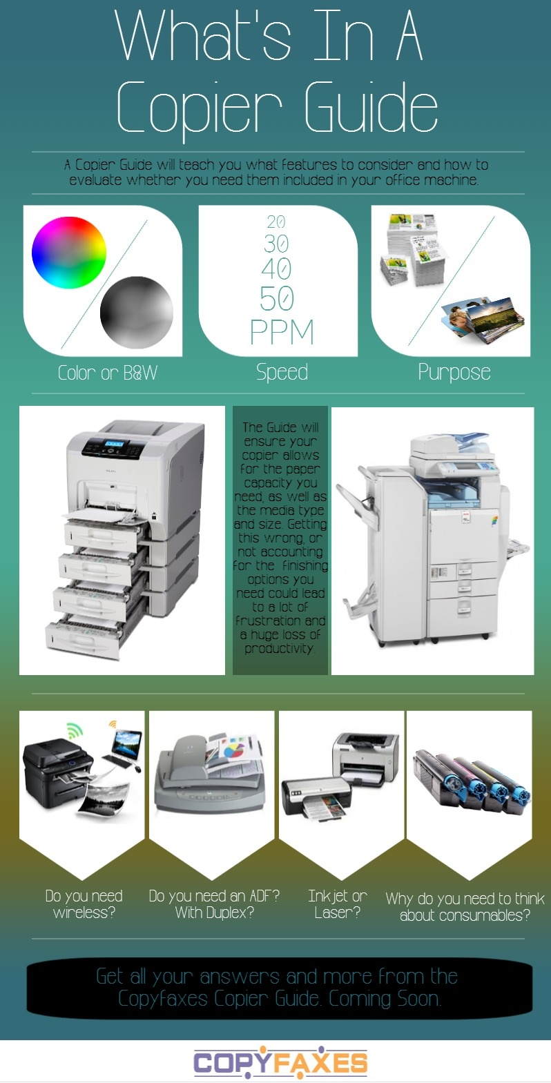 What's In A Copier Guide